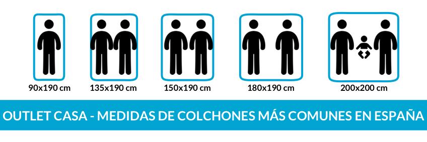 Medidas de colchones más comunes en España