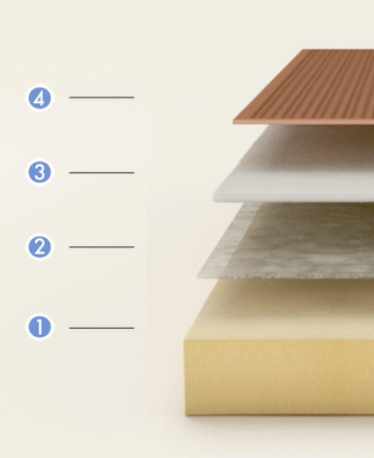 Interior colchón Teknia de Flex